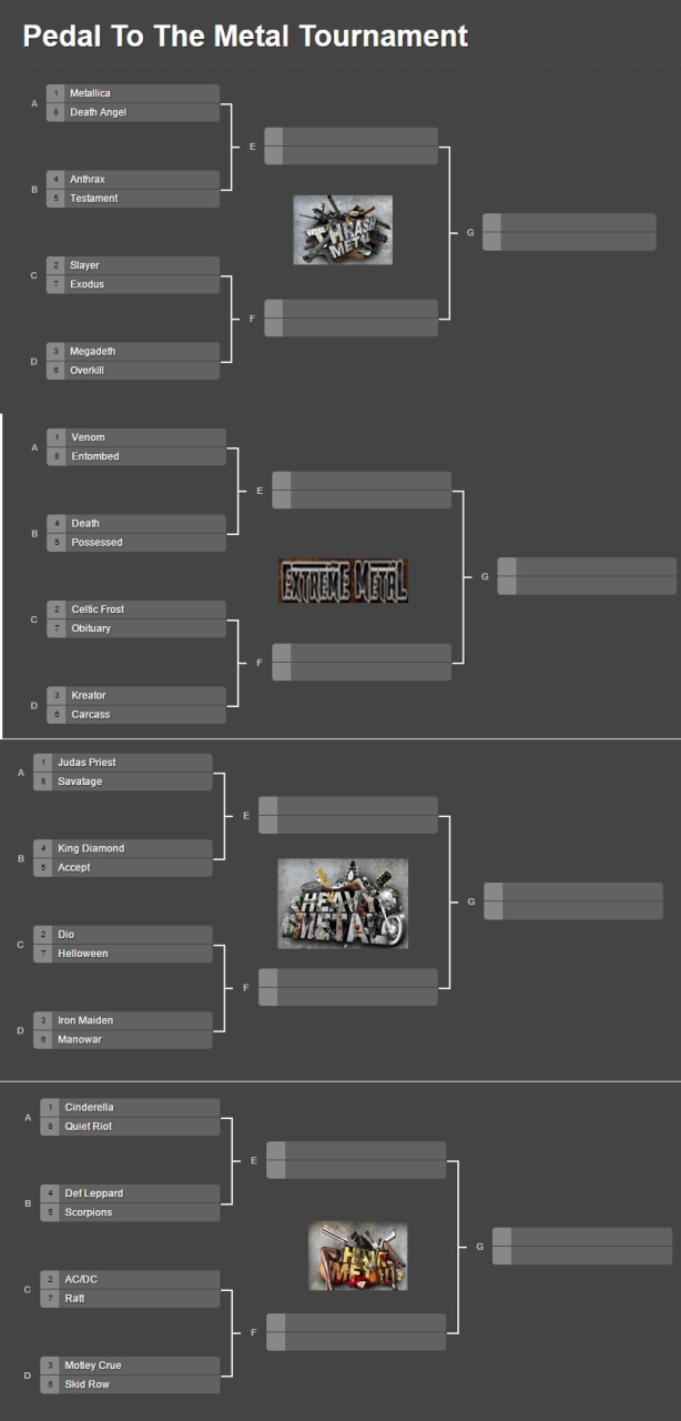 Pedal To The Metal Tournament 2015 bracket