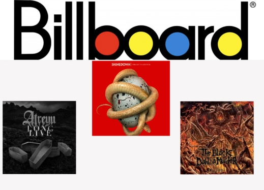 Billboard metal 2