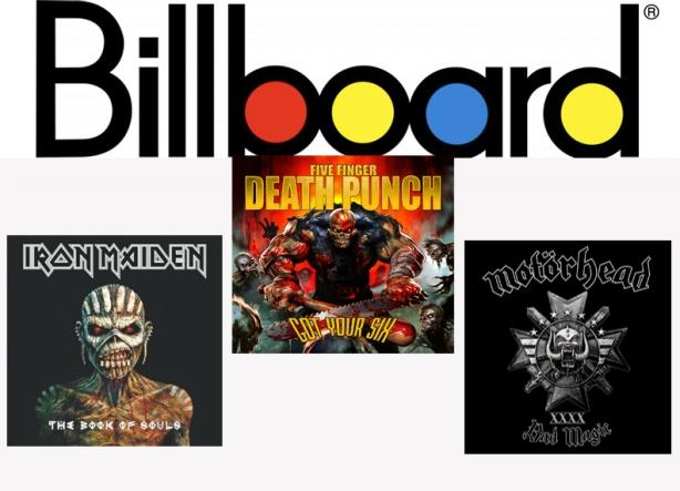 Billboard metal