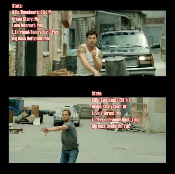 Brick Mansions Stats