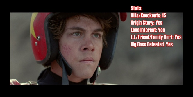 turbo kid stats