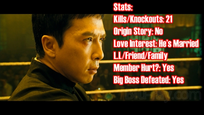 IP Man 2 Stats