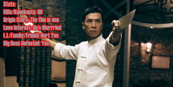 donnie yen copy