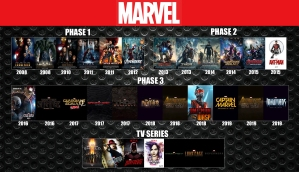 marvel_cinematic_universe_timeline_by_darkmudkip6-d9jhxzl copy