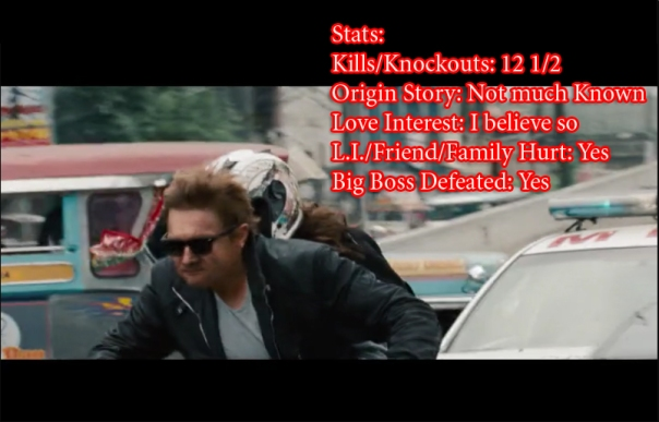 Bourne Legacy Stats