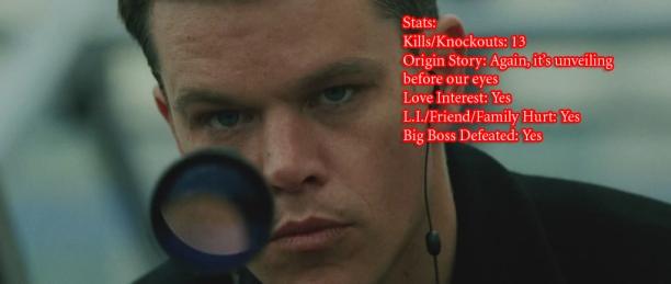 Bourne Supremacy Stats