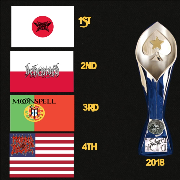 Pedal Cup standings